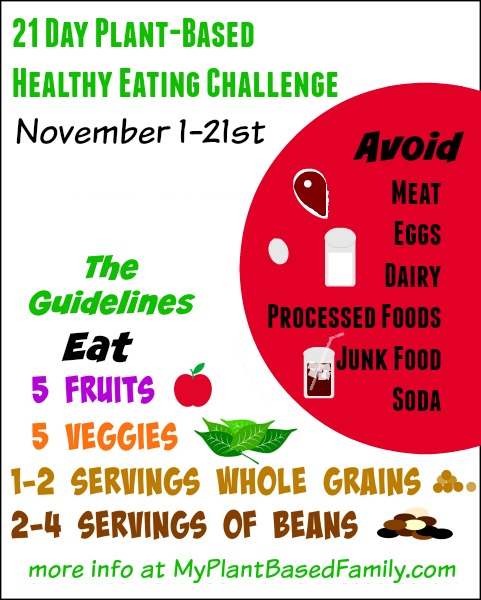 21 Day Plant-Based Healthy Eating Challenge