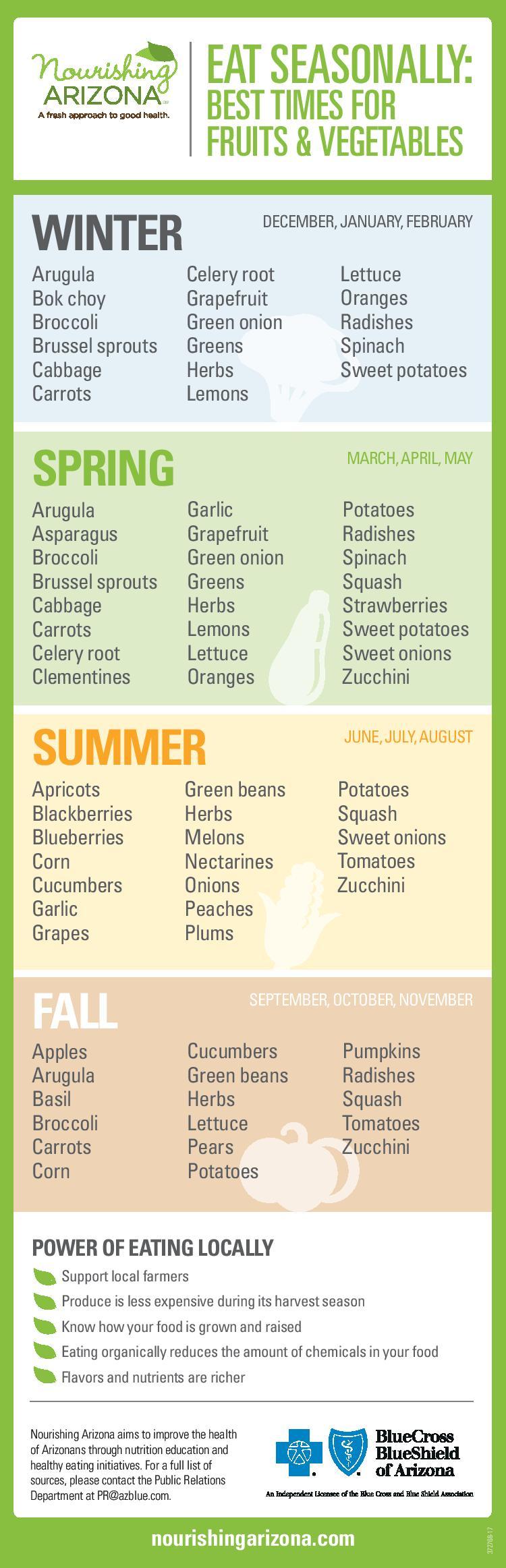 Learn to eat healthier my choosing fresh veggies.